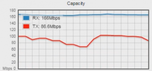 capacity-af5x