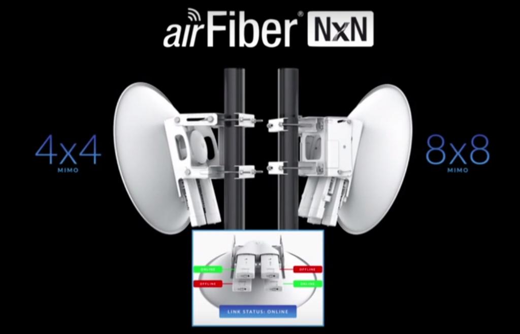 AirFiber nxn example